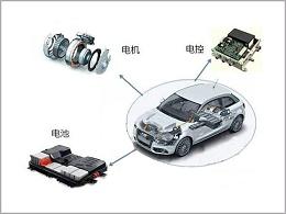 新能源自动化设备解决方案