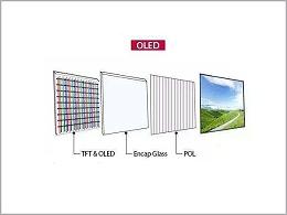 玻璃面板自动化设备解决方案