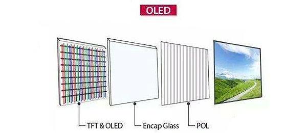 玻璃面板自动化设备解决方案1